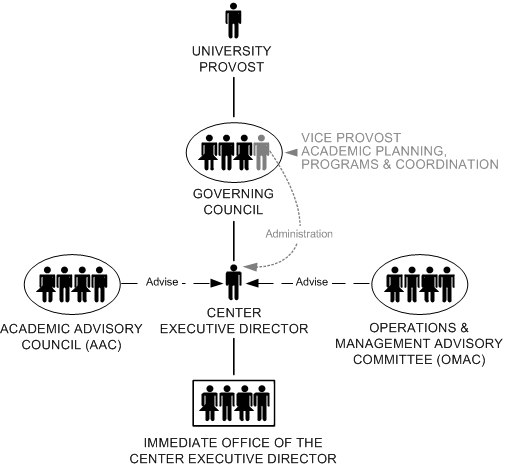 UCDC Governance - Flickr.com